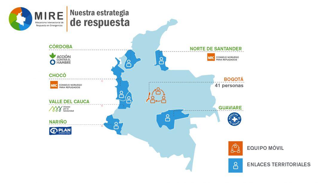 mapa consorcio MIRE